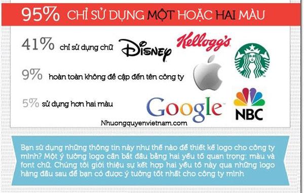 y-nghia-thu-vi-cua-cac-logo Những thú vị đằng sau biểu tượng logo